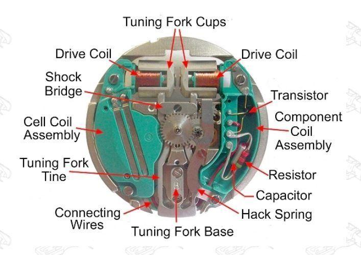 214-componentes.JPG
