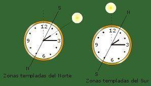 sup_reloj.jpg